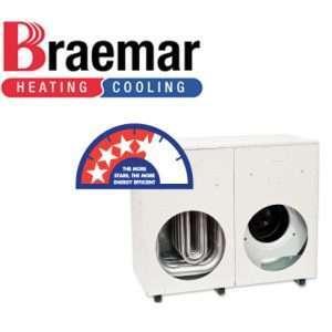 Braemar TQ330